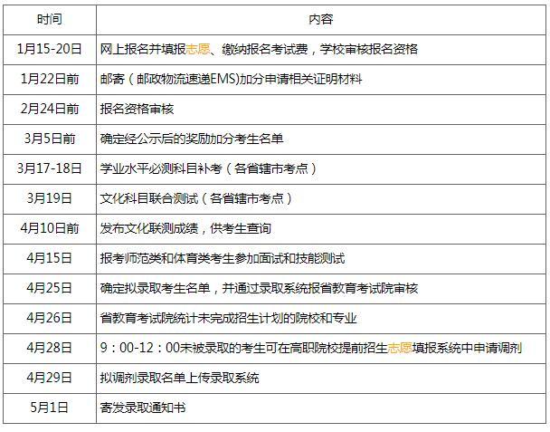 南通师范高等专科学校2018年提前招生章程