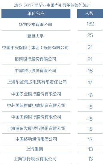 2019年经济学调剂_2019年北京理工大学应用经济学考研拟录取名单