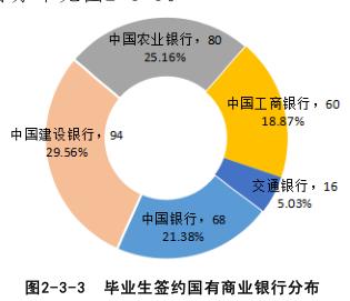 2019经济学考研经验_中财经济学考研参考书
