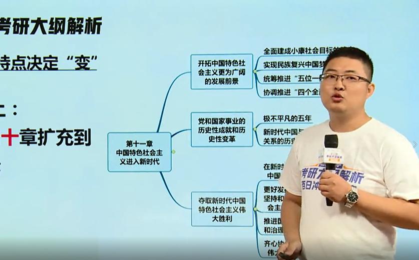 新东方在线郝明解析2019考研政治大纲