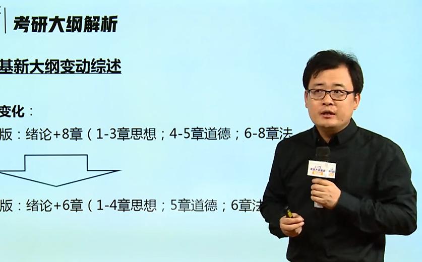 新东方在线张云天解析2019考研政治大纲
