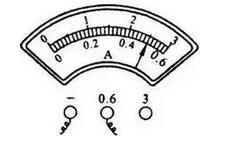 中考物理必考的15个实验:用电流表测电流