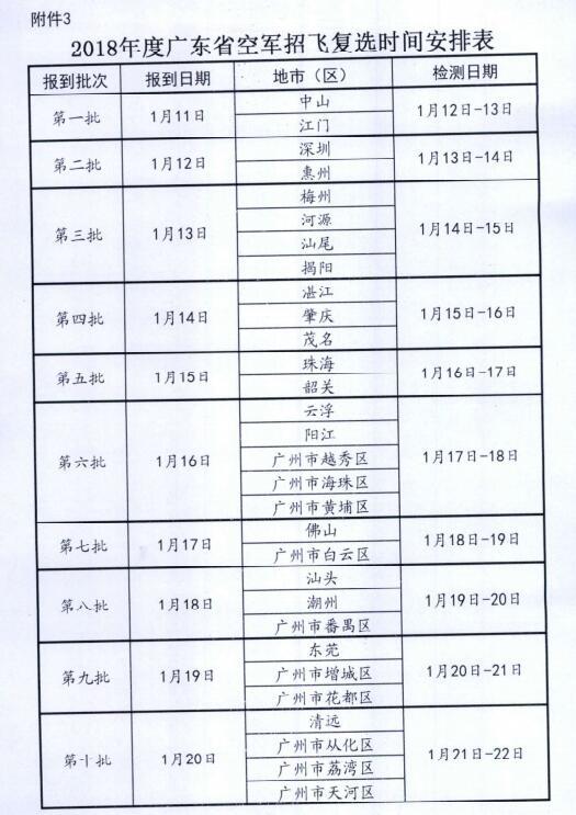 广东2018年空军招飞复选工作安排