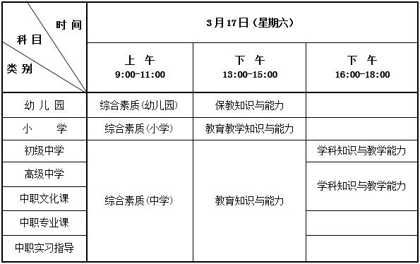 河北2018年上半年中小学教师资格考试(笔试)报名