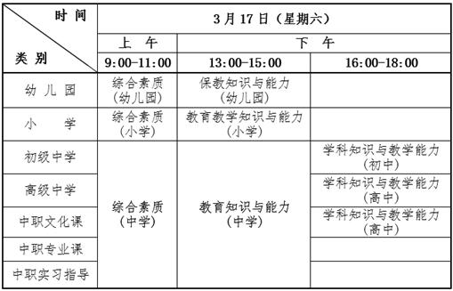 上海2018年上半年中小学教师资格考试(笔试)报名