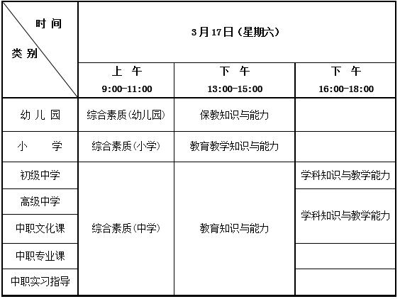 2018年上半年安徽中小学教师资格考试笔试报名