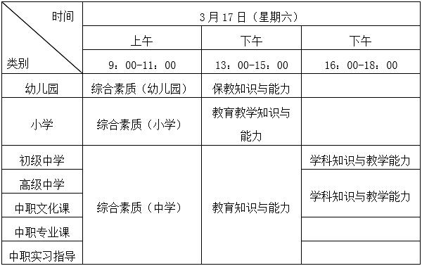 福建2018上半年中小学教师资格考试(笔试)报名