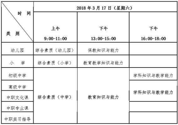 江西2018上半年中小学教师资格考试笔试报名