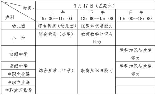 河南2018年上半年中小学教师资格考试笔试报名