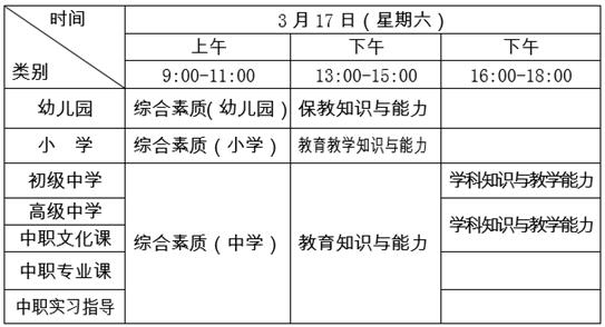 广西2018年上半年中小学教师资格考试笔试报名