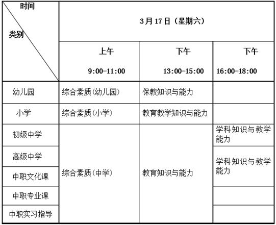 重庆2018年上半年中小学教师资格考试笔试报名