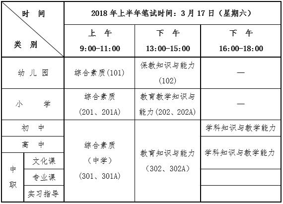 浙江2018年上半年中小学教师资格考试笔试报名