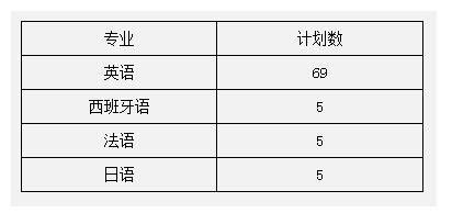 中南大学2018年保送生招生简章