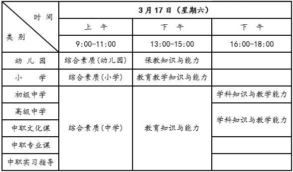 湖北2018年上半年中小学教师资格考试笔试报名