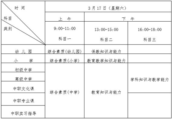 山东2018上半年中小学教师资格考试笔试报名