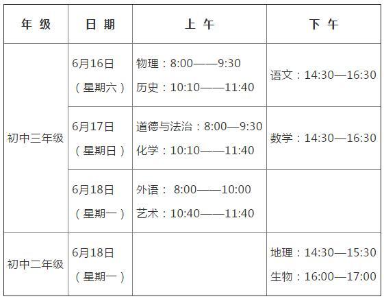 湖南衡阳2018中考时间:6月16日—18日