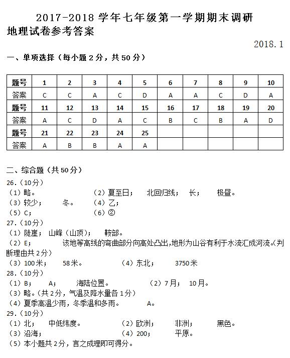 2018年北京海淀区初一期末地理答案