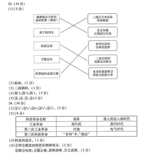 2018年北京西城区初三期末历史试题