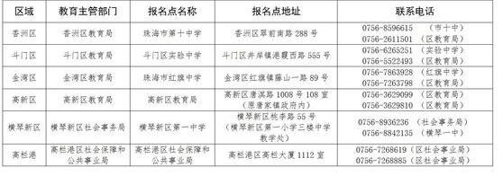 广东珠海中考报名时间:3月9-15日