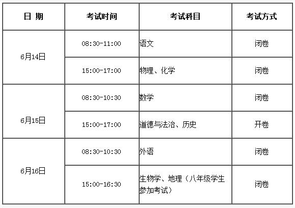 安徽铜陵2018中考考试时间:6月14日至18日