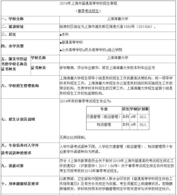 2018上海海事大学春季高考招生简章