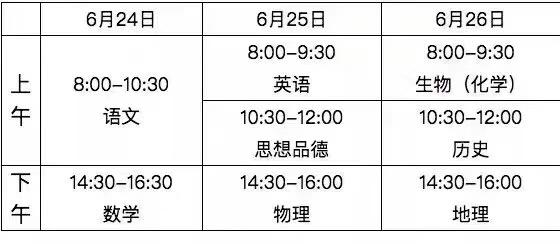 2018北京中考时间