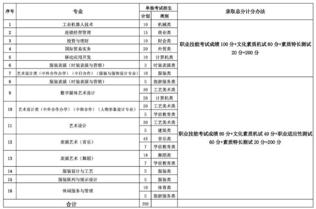 新东方高考网络课堂在线招考高中>高中我校根据考生的正文2015安排辽宁信息寒假图片