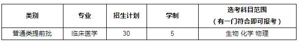 杭州医学院2018年三位一体综合评价招生简章