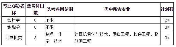 杭州电子科技大学信息工程学院2018三位一体招生简章