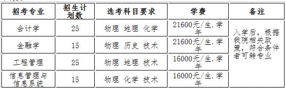浙江财经大学东方学院2018年三位一体综合评价招生简章