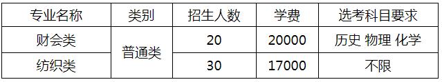 绍兴文理学院元培学院2018年三位一体综合评价招生简章
