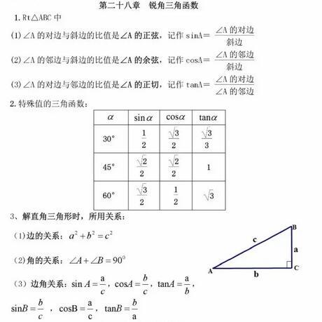 人教版初中数学知识点大盘点:锐角三角函数