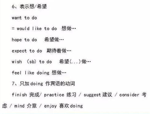 中考英语必备提分短句