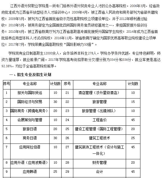 江西外贸算法学院简章2018年高职单招高中v外贸职业计算机外语图片