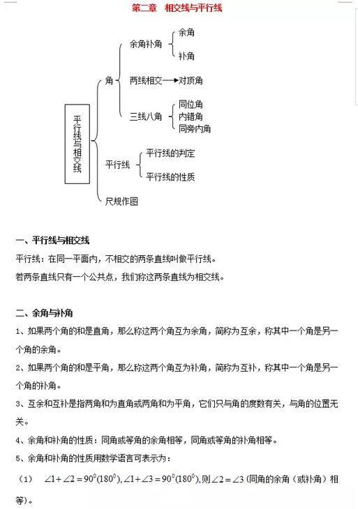 北师大版初一数学下册思维导图及知识点:相交线与平行线