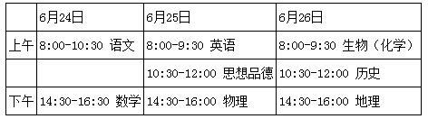 北京2018中考主要工作日程安排