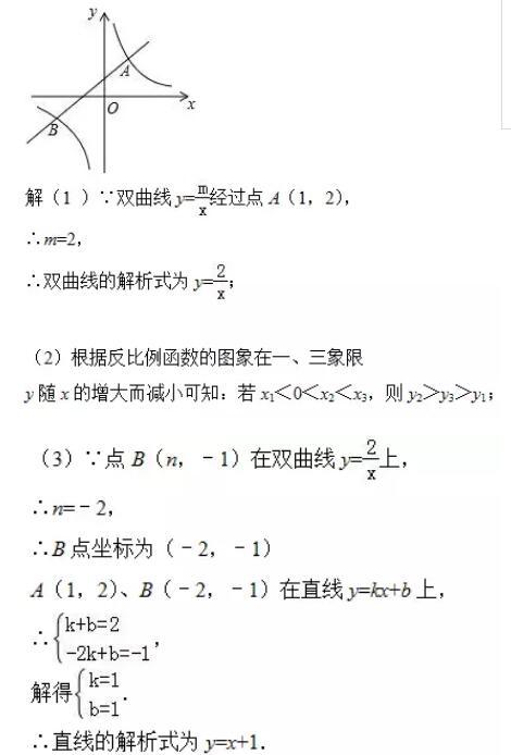 2018中考数学压轴题(48)