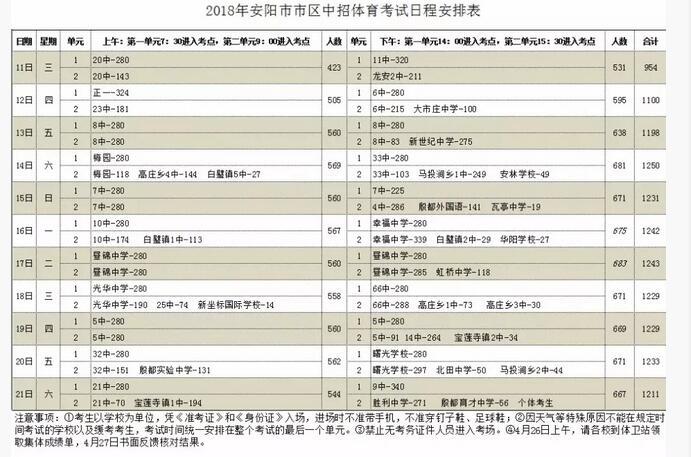 河南安阳2018中考体育考试日程安排表