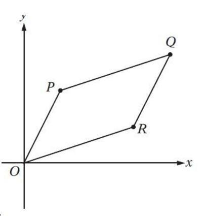 GRE数学真题OG版四