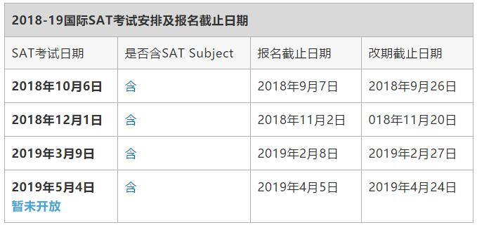 2018-2019年SAT考试现已开放报名