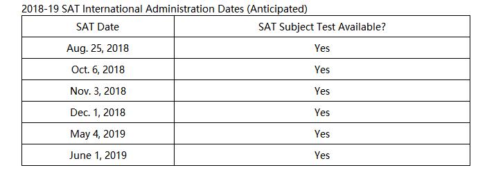 2018年SAT考试时间亚洲地区安排