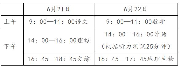 沧州2018年初中毕业与升学考试和普通高中招生工作的通知