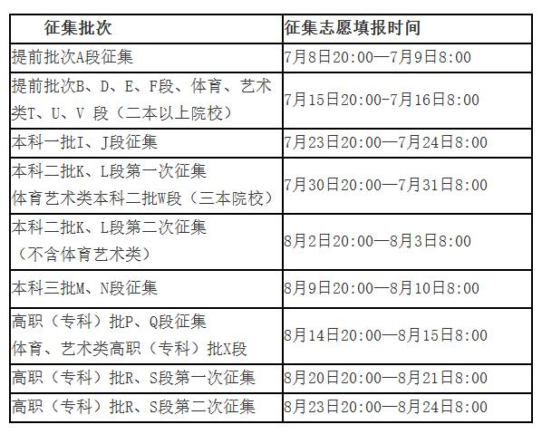 2018年甘肃高考招生网上填报志愿