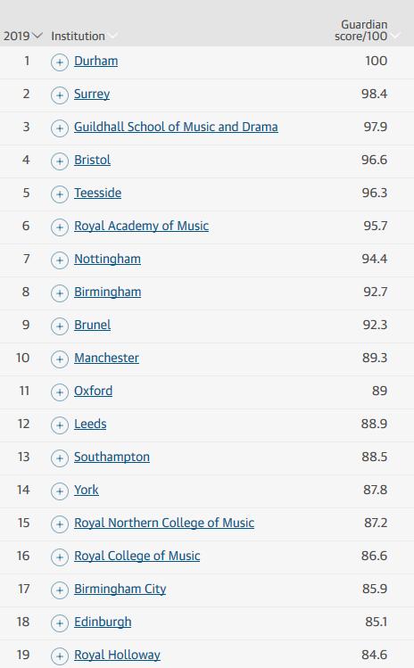 2019年英国音乐排行榜_英文歌曲排行榜