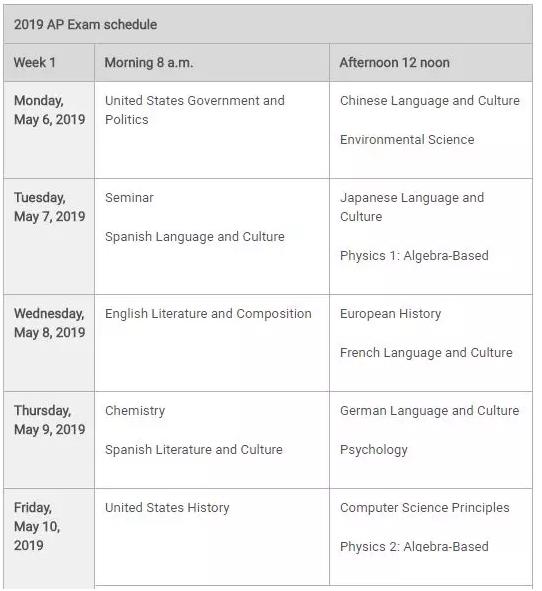 2019年AP考试时间表