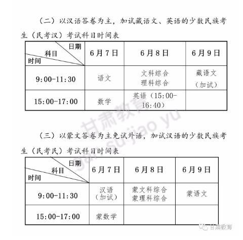 2018年甘肃高考时间
