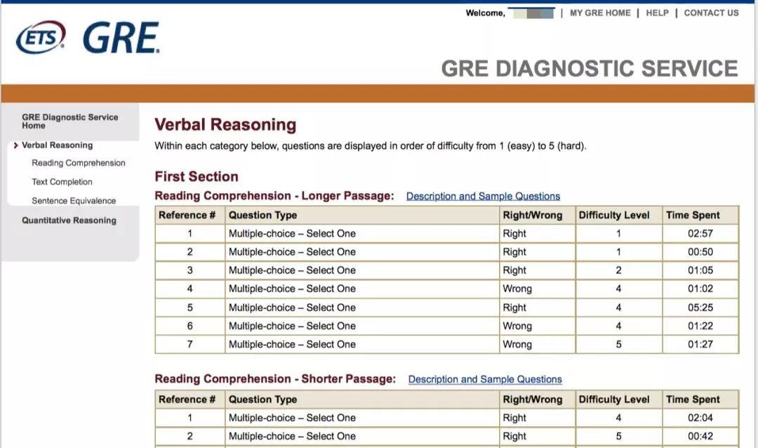 gre成绩查询步骤详细解析(组图)