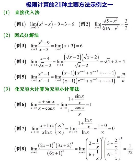 求极限的方法(1)