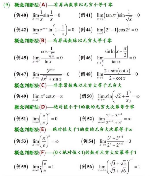 求极限的方法(6)