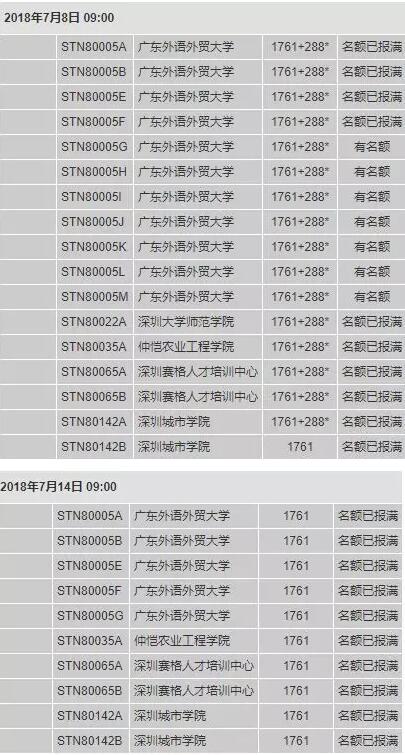 2018年7月8月广东托福考位名额有限(抓紧报名)